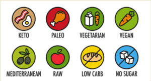 Do Different People Really Need Radically Different Diets?